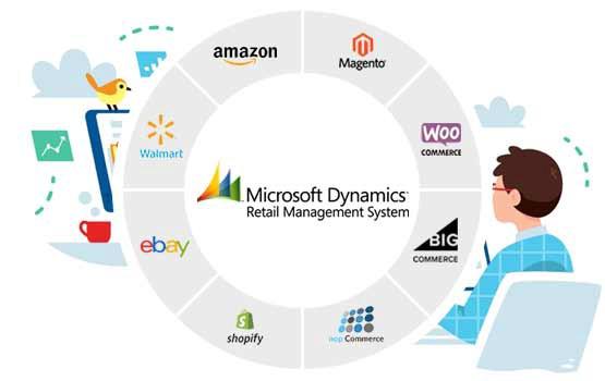 Microsoft RMS user mailing address database
